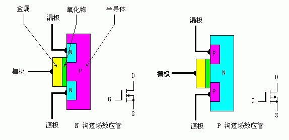场效应管的使用注意事项-2